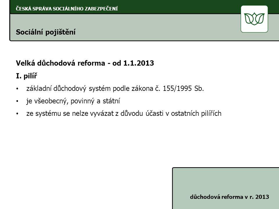 ČESKÁ SPRÁVA SOCIÁLNÍHO ZABEZPEČENÍ Sociální pojištění důchodová reforma v r. 2013 Velká důchodová reforma - od 1.1.2013 I. pilíř základní důchodový s