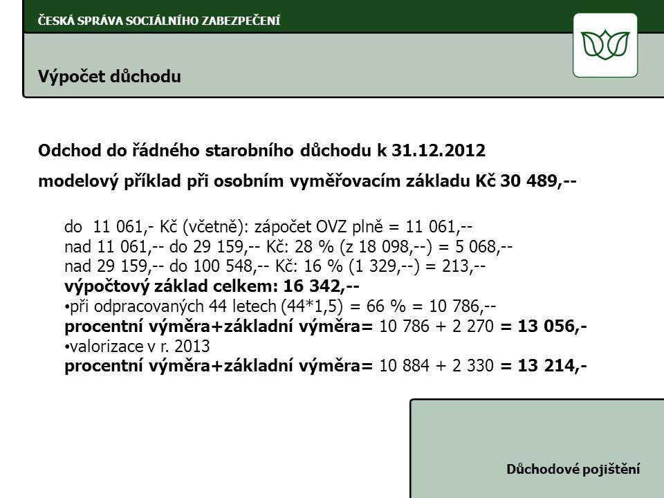 ČESKÁ SPRÁVA SOCIÁLNÍHO ZABEZPEČENÍ Výpočet důchodu Důchodové pojištění Odchod do řádného starobního důchodu k 31.12.2012 modelový příklad při osobním