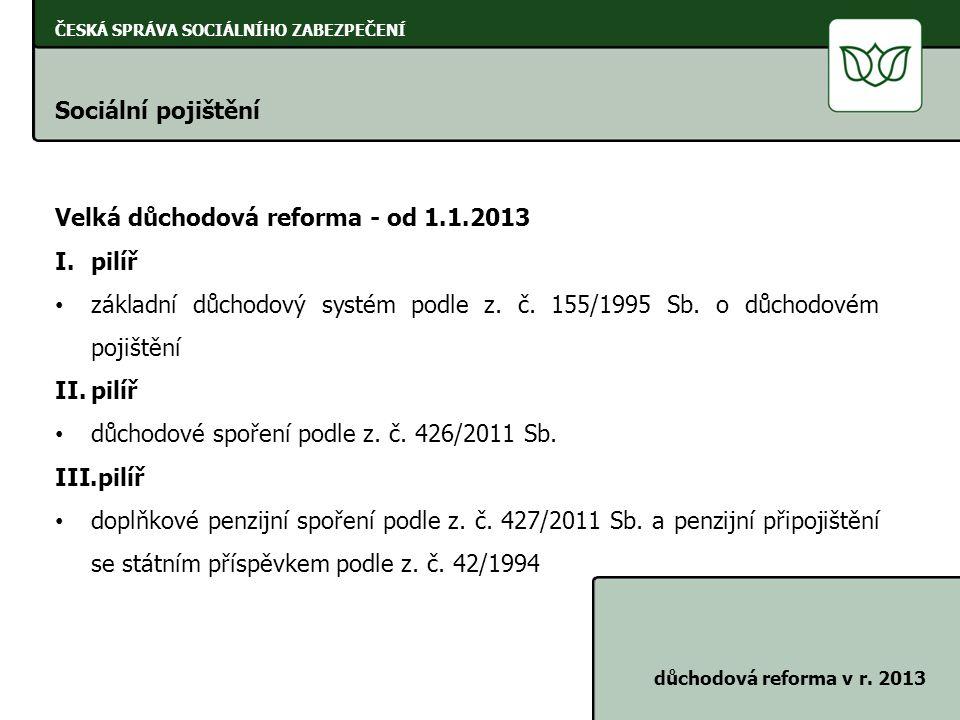 ČESKÁ SPRÁVA SOCIÁLNÍHO ZABEZPEČENÍ Sociální pojištění důchodová reforma v r. 2013 Velká důchodová reforma - od 1.1.2013 I.pilíř základní důchodový sy