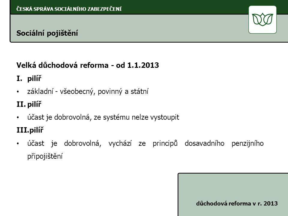 ČESKÁ SPRÁVA SOCIÁLNÍHO ZABEZPEČENÍ Sociální pojištění důchodová reforma v r. 2013 Velká důchodová reforma - od 1.1.2013 I.pilíř základní - všeobecný,