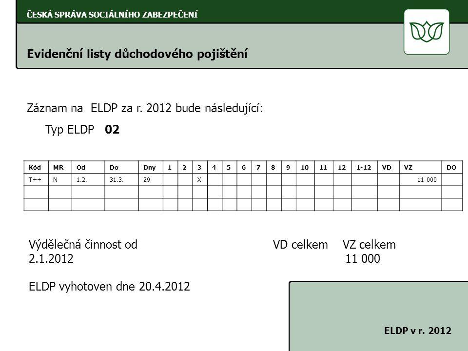 ČESKÁ SPRÁVA SOCIÁLNÍHO ZABEZPEČENÍ Evidenční listy důchodového pojištění ELDP v r. 2012 Záznam na ELDP za r. 2012 bude následující: Typ ELDP 02 Výděl