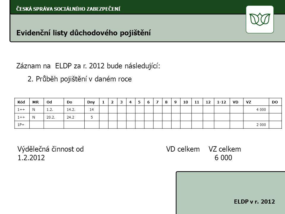 ČESKÁ SPRÁVA SOCIÁLNÍHO ZABEZPEČENÍ Evidenční listy důchodového pojištění ELDP v r. 2012 Záznam na ELDP za r. 2012 bude následující: 2. Průběh pojiště