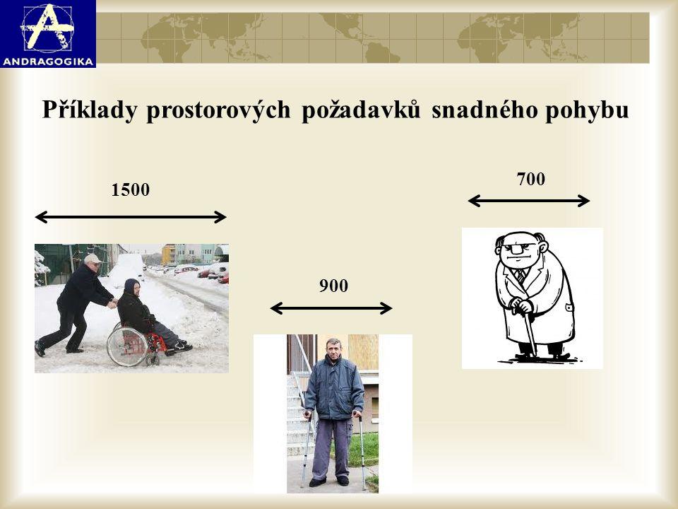 1500 700 900 Příklady prostorových požadavků snadného pohybu