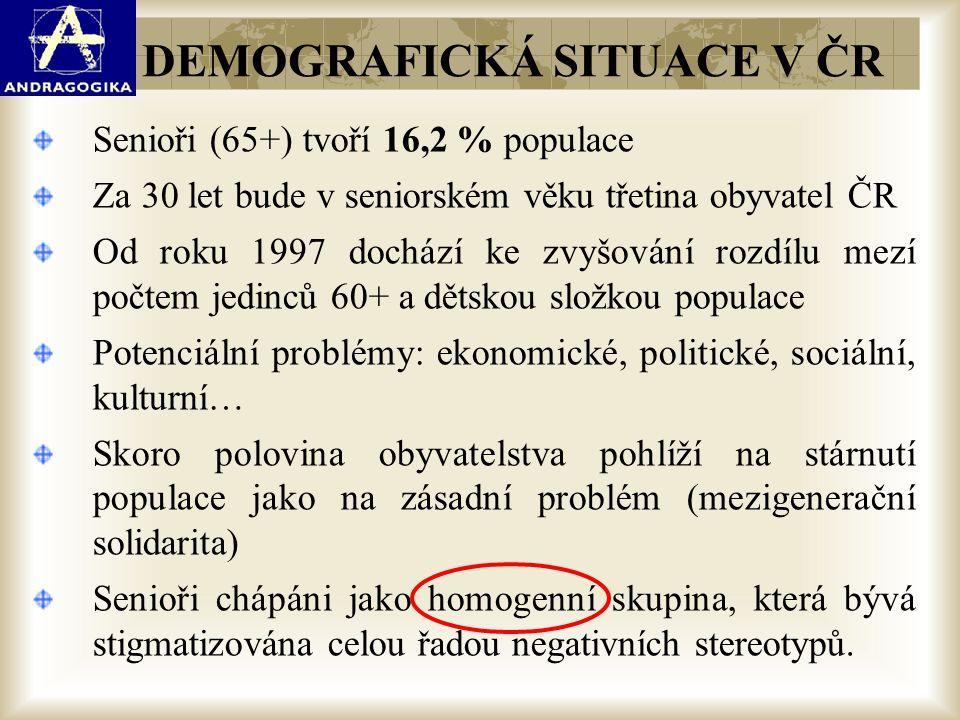 Senioři (65+) tvoří 16,2 % populace Za 30 let bude v seniorském věku třetina obyvatel ČR Od roku 1997 dochází ke zvyšování rozdílu mezí počtem jedinců 60+ a dětskou složkou populace Potenciální problémy: ekonomické, politické, sociální, kulturní… Skoro polovina obyvatelstva pohlíží na stárnutí populace jako na zásadní problém (mezigenerační solidarita) Senioři chápáni jako homogenní skupina, která bývá stigmatizována celou řadou negativních stereotypů.