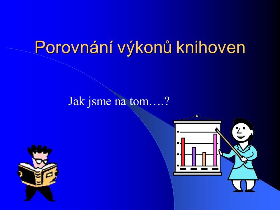 Porovnání výkonů knihoven Jak jsme na tom….