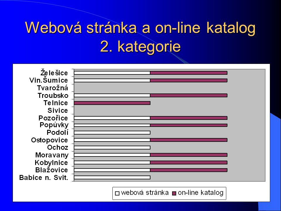 Webová stránka a on-line katalog 2. kategorie