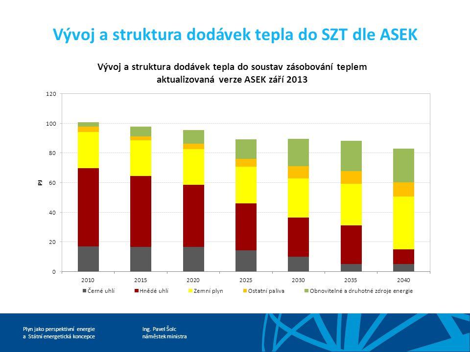 Ing. Pavel Šolc náměstek ministra Plyn jako perspektivní energie a Státní energetická koncepce Vývoj a struktura dodávek tepla do SZT dle ASEK