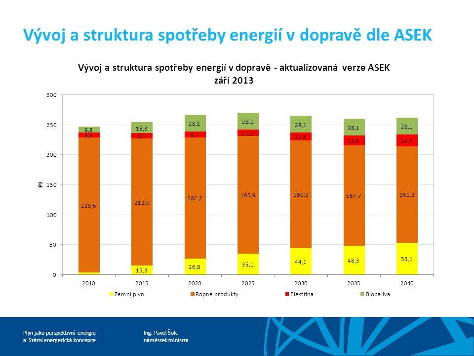 Ing. Pavel Šolc náměstek ministra Plyn jako perspektivní energie a Státní energetická koncepce Vývoj a struktura spotřeby energií v dopravě dle ASEK