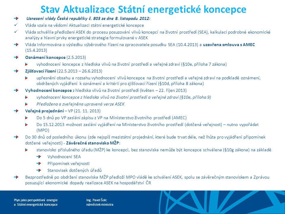 Ing. Pavel Šolc náměstek ministra Plyn jako perspektivní energie a Státní energetická koncepce Stav Aktualizace Státní energetické koncepce Usnesení v