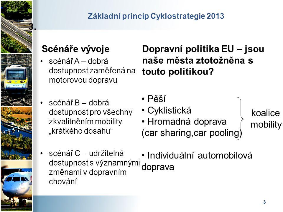 4 Základní princip Cyklostrategie 2013 3.