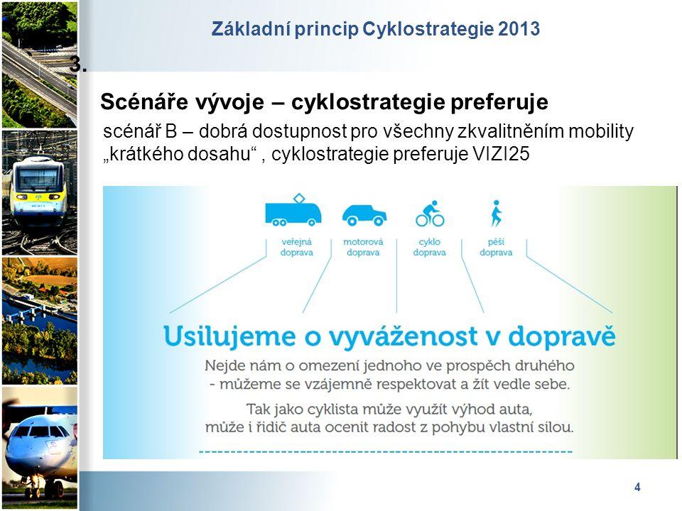 """4 Základní princip Cyklostrategie 2013 3. Scénáře vývoje – cyklostrategie preferuje scénář B – dobrá dostupnost pro všechny zkvalitněním mobility """"krá"""