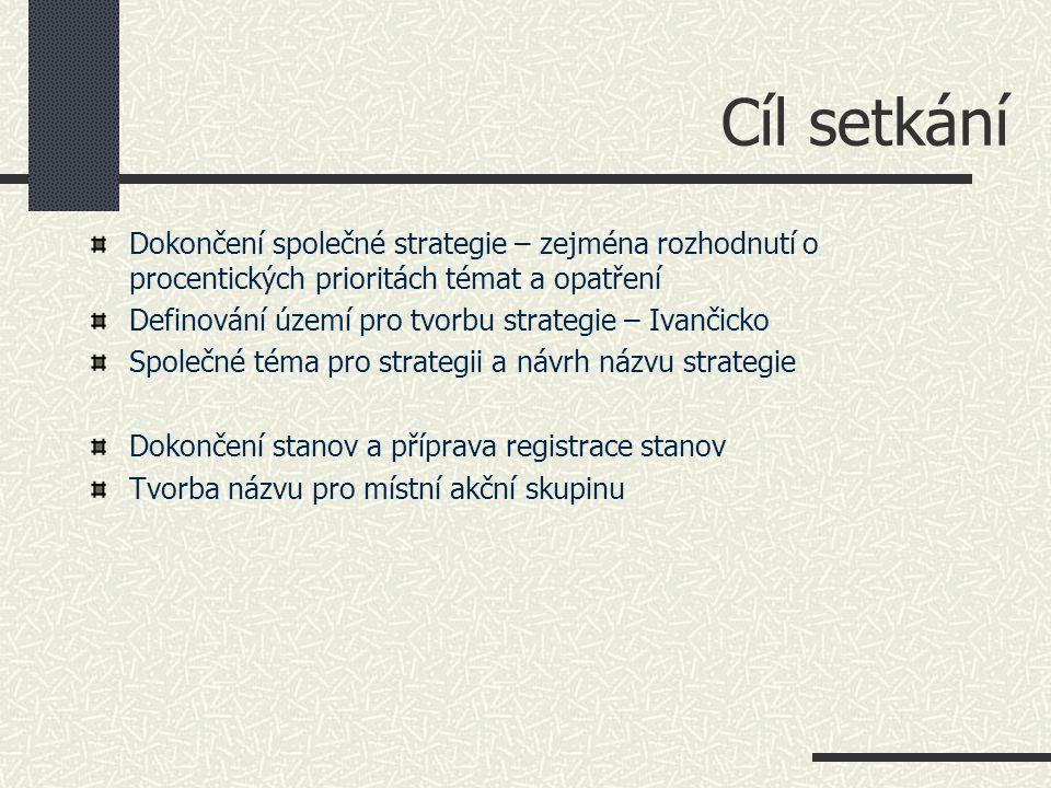 Cíl setkání Dokončení společné strategie – zejména rozhodnutí o procentických prioritách témat a opatření Definování území pro tvorbu strategie – Ivan