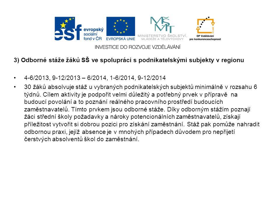 3) Odborné stáže žáků SŠ ve spolupráci s podnikatelskými subjekty v regionu 4-6/2013, 9-12/2013 – 6/2014, 1-6/2014, 9-12/2014 30 žáků absolvuje stáž u vybraných podnikatelských subjektů minimálně v rozsahu 6 týdnů.