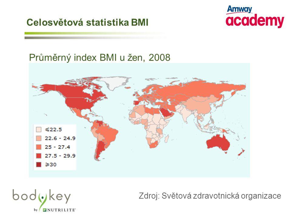 Zdroj: Světová zdravotnická organizace Celosvětová statistika BMI Průměrný index BMI u žen, 2008