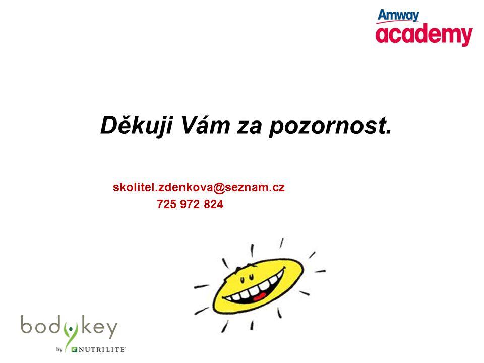 Děkuji Vám za pozornost. skolitel.zdenkova@seznam.cz 725 972 824