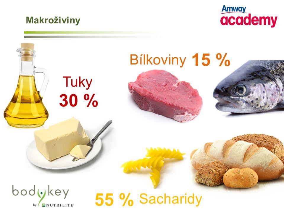 Bílkoviny Sacharidy Tuky 30 % 15 % 55 % Makroživiny