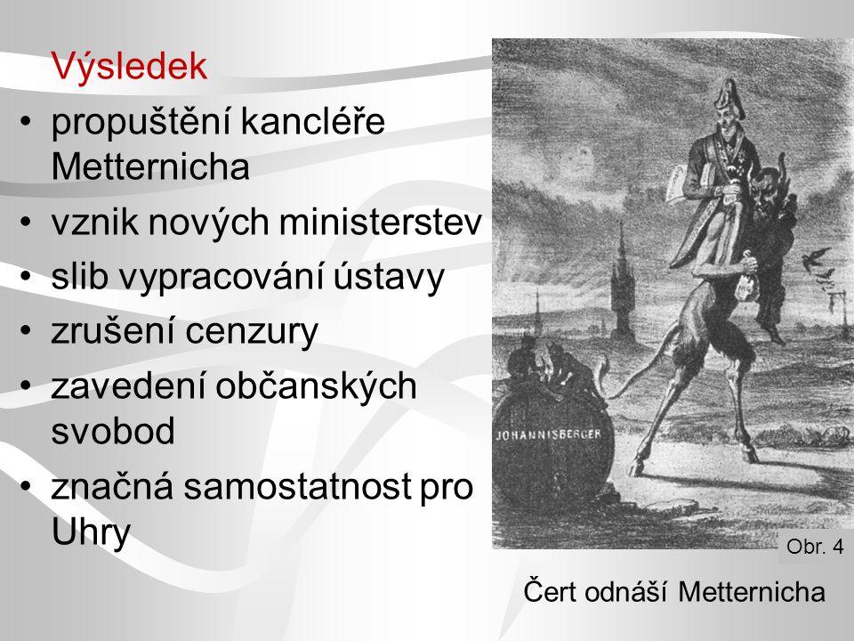 Výsledek propuštění kancléře Metternicha vznik nových ministerstev slib vypracování ústavy zrušení cenzury zavedení občanských svobod značná samostatn