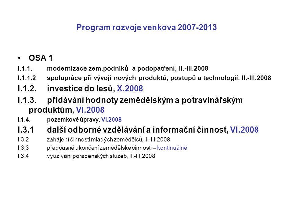Program rozvoje venkova 2007-2013 OSA 1 I.1.1.modernizace zem.podniků a podopatření, II.-III.2008 I.1.1.2spolupráce při vývoji nových produktů, postupů a technologií, II.-III.2008 I.1.2.investice do lesů, X.2008 I.1.3.přidávání hodnoty zemědělským a potravinářským produktům, VI.2008 I.1.4.pozemkové úpravy, VI.2008 I.3.1další odborné vzdělávání a informační činnost, VI.2008 I.3.2zahájení činnosti mladých zemědělců, II.-III.2008 I.3.3předčasné ukončení zemědělské činnosti – kontinuálně I.3.4využívání poradenských služeb, II.-III.2008