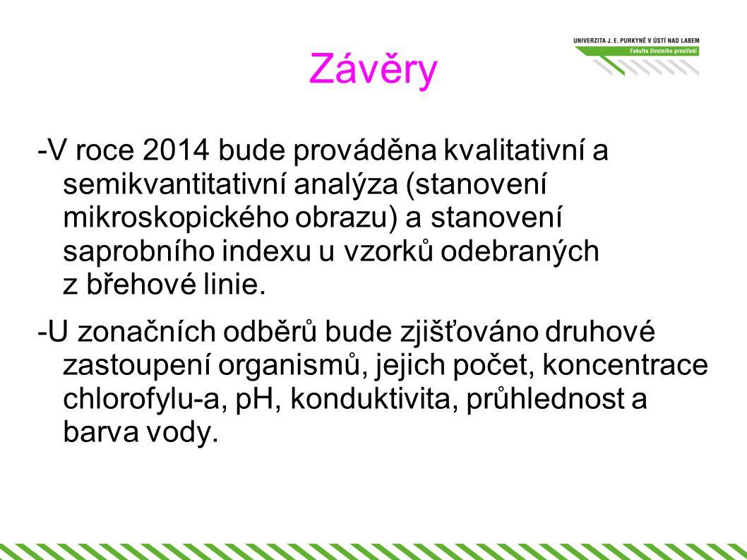 Závěry -V roce 2014 bude prováděna kvalitativní a semikvantitativní analýza (stanovení mikroskopického obrazu) a stanovení saprobního indexu u vzorků odebraných z břehové linie.