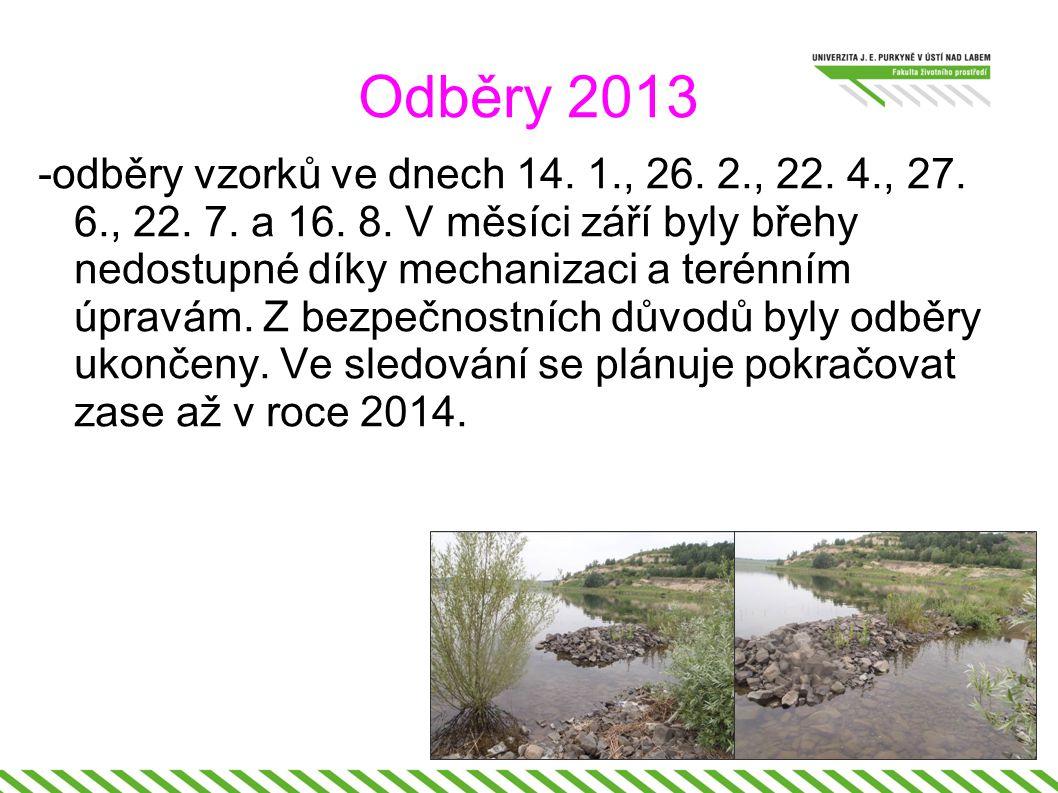 Odběry 2013 -odběry vzorků ve dnech 14. 1., 26. 2., 22.