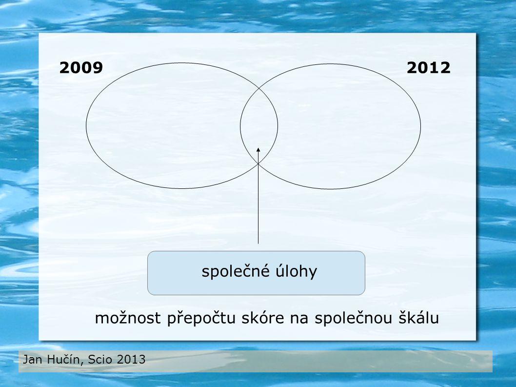 Jan Hučín, Scio 2013 společné úlohy 20122009 možnost přepočtu skóre na společnou škálu