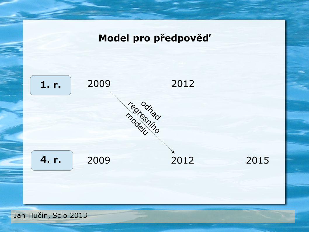 Jan Hučín, Scio 2013 2009 4. r. 1. r. 2009 2012 2015 odhad regresního modelu Model pro předpověď