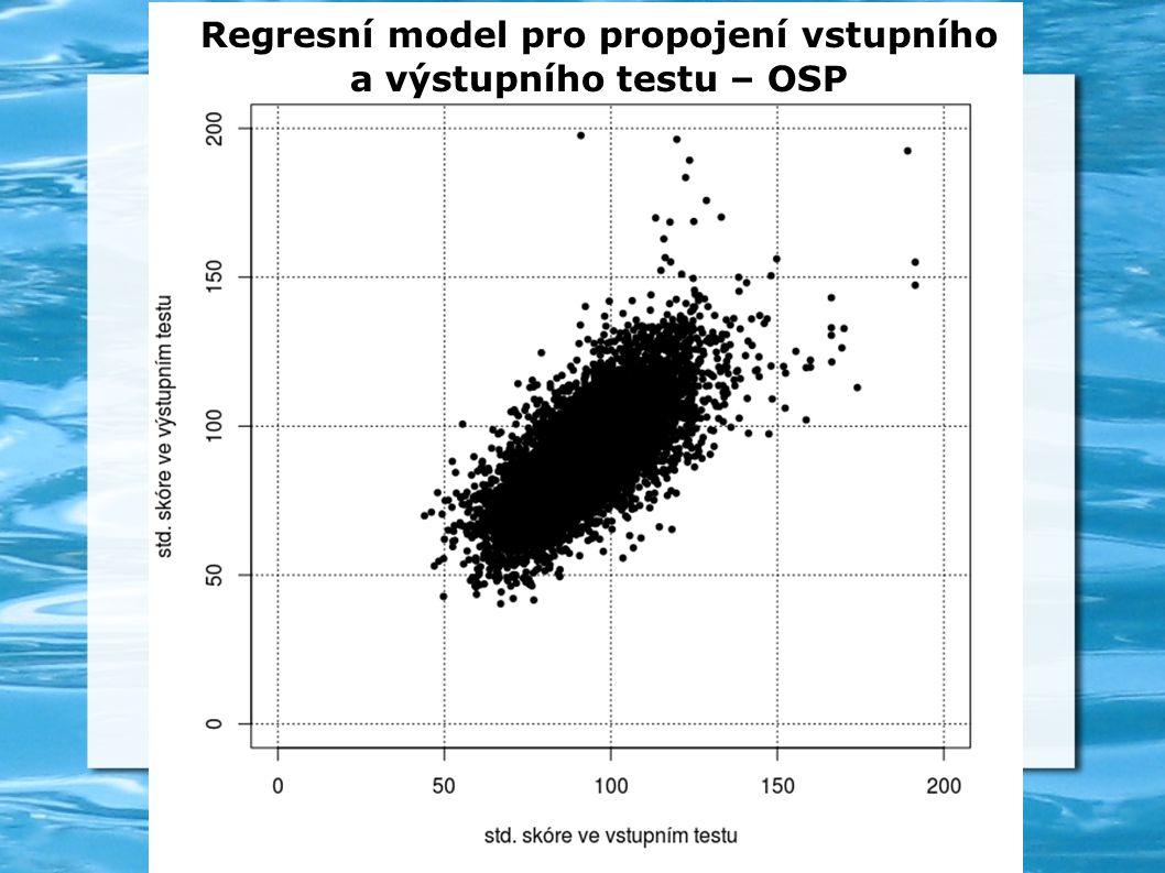 Regresní model pro propojení vstupního a výstupního testu – OSP