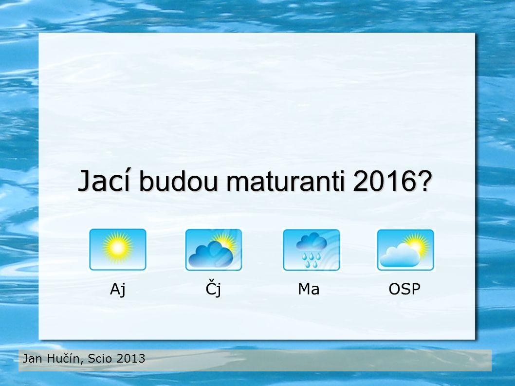 Jací budou maturanti 2016 Jan Hučín, Scio 2013 AjČjMaOSP