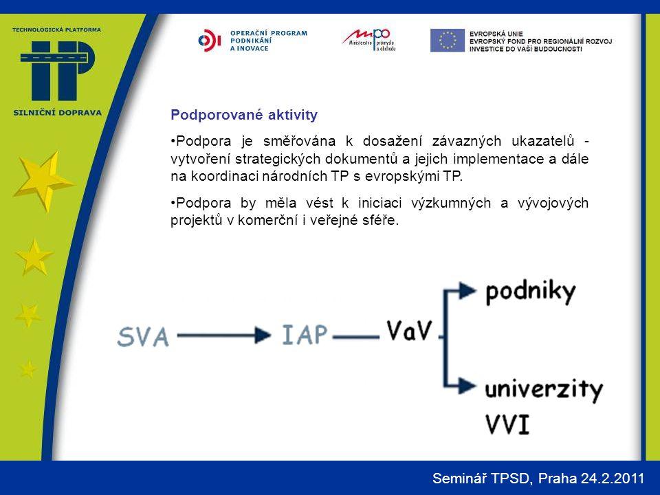 Podporované aktivity Podpora je směřována k dosažení závazných ukazatelů - vytvoření strategických dokumentů a jejich implementace a dále na koordinaci národních TP s evropskými TP.
