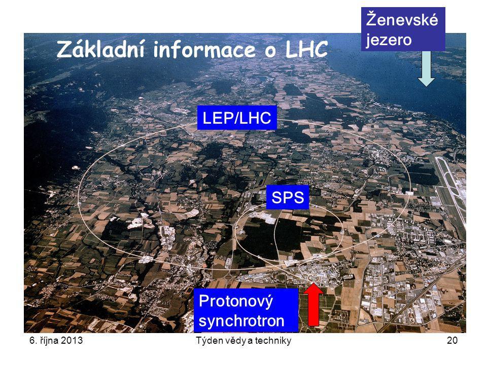 6. října 2013Týden vědy a techniky20 Protonový synchrotron SPS LEP/LHC Ženevské jezero Základní informace o LHC
