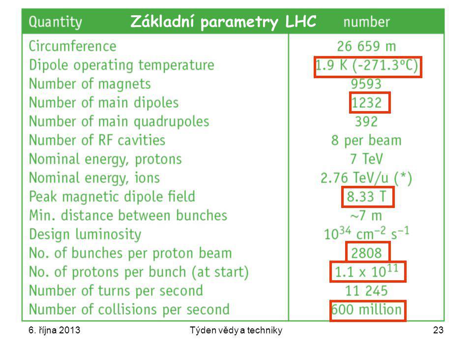 6. října 2013Týden vědy a techniky23 Základní parametry LHC