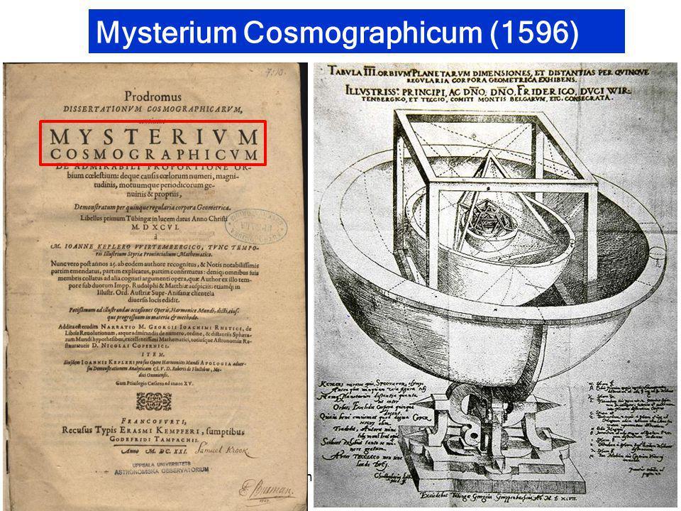 6. října 2013Týden vědy a techniky37 Mysterium Cosmographicum (1596)