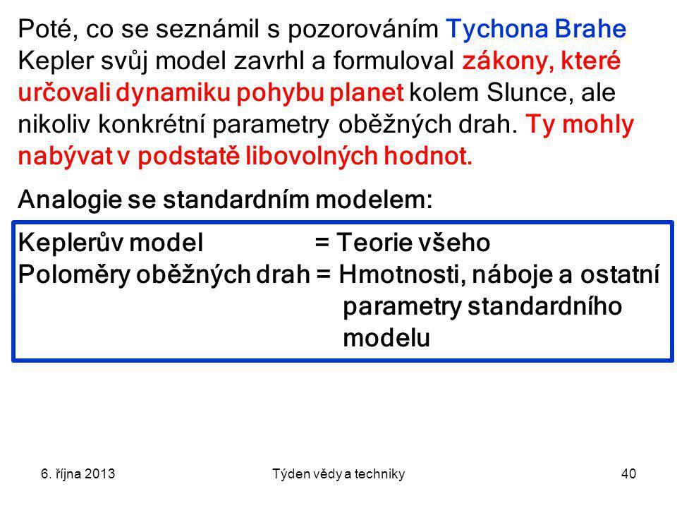 6. října 2013Týden vědy a techniky40 Poté, co se seznámil s pozorováním Tychona Brahe Kepler svůj model zavrhl a formuloval zákony, které určovali dyn