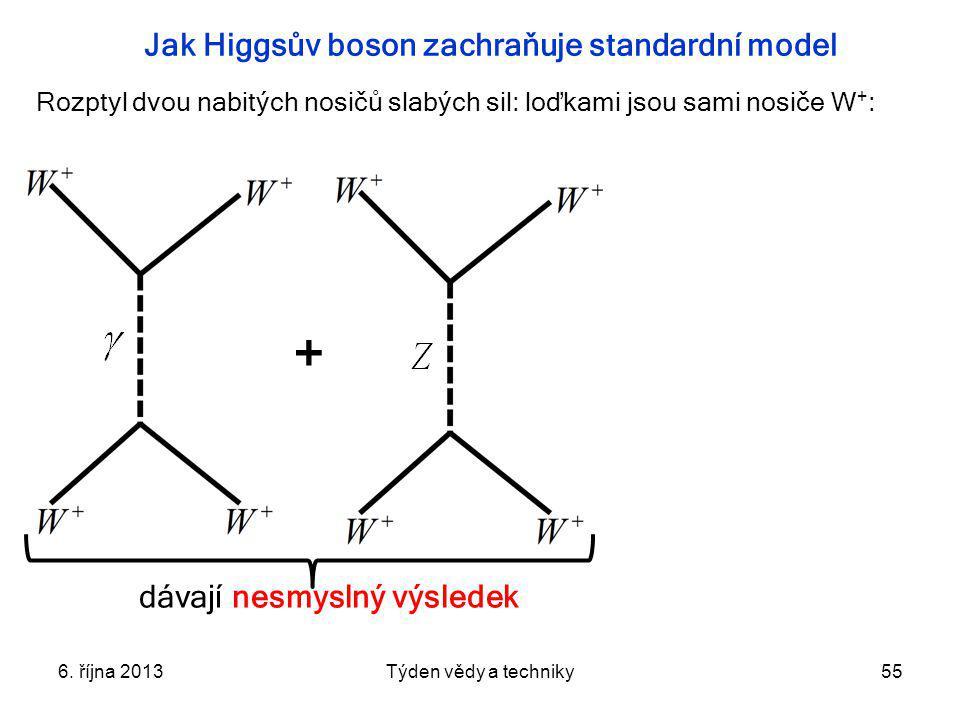 6. října 2013Týden vědy a techniky55 + dávají nesmyslný výsledek Jak Higgsův boson zachraňuje standardní model Rozptyl dvou nabitých nosičů slabých si