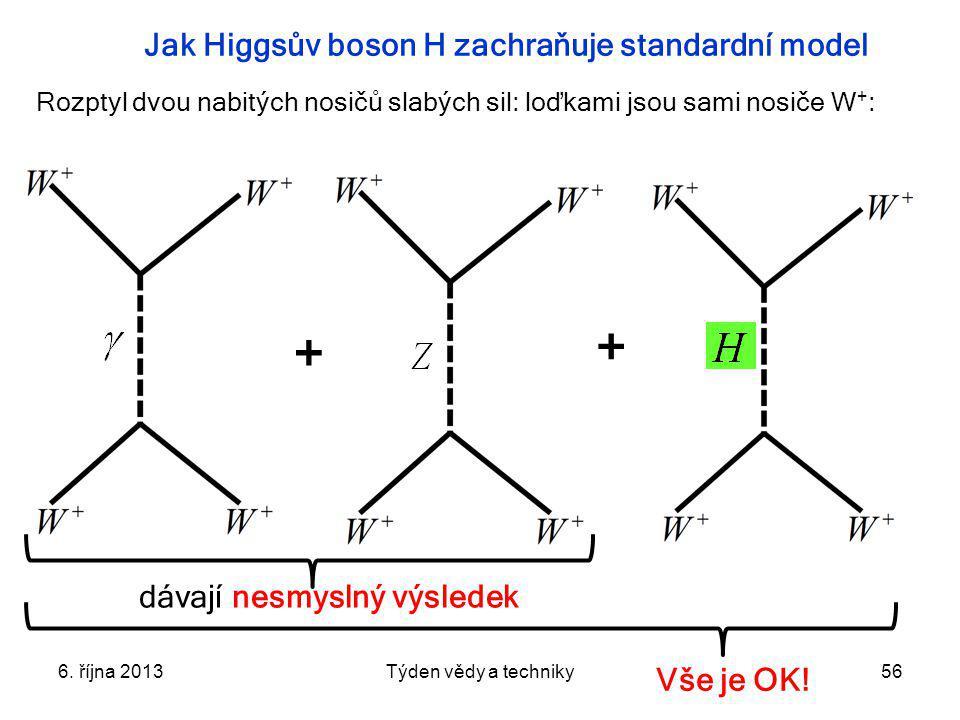 6.října 2013Týden vědy a techniky56 + + dávají nesmyslný výsledek Vše je OK.