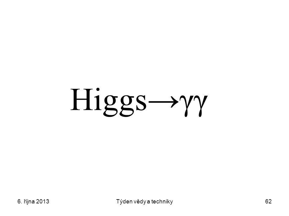 6. října 2013Týden vědy a techniky62 Higgs→γγ
