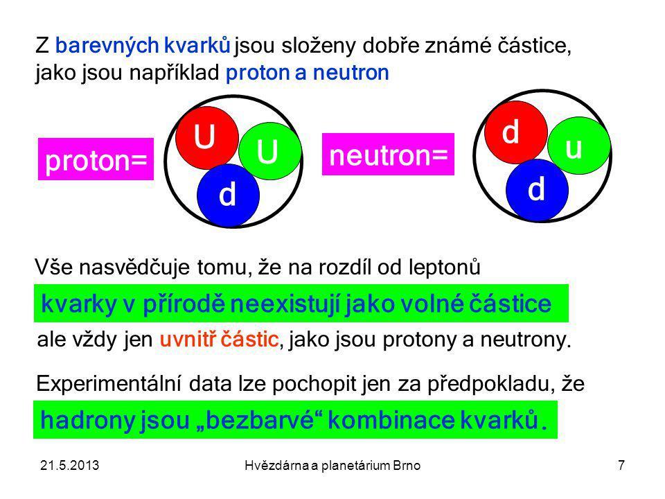 21.5.2013Hvězdárna a planetárium Brno7 Z barevných kvarků jsou složeny dobře známé částice, jako jsou například proton a neutron U U d proton= neutron= d u d Vše nasvědčuje tomu, že na rozdíl od leptonů kvarky v přírodě neexistují jako volné částice ale vždy jen uvnitř částic, jako jsou protony a neutrony.