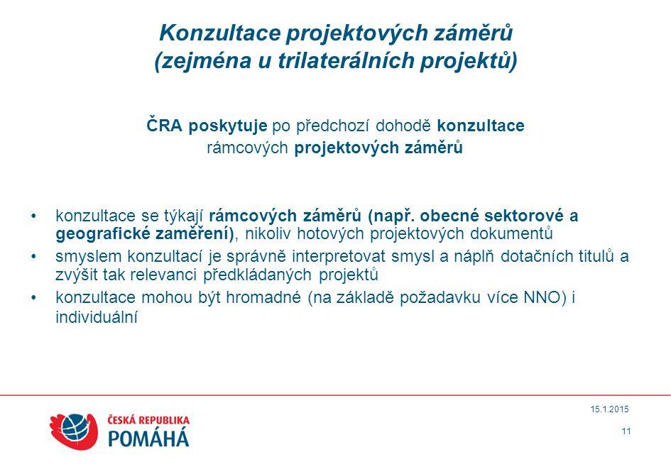11 15.1.2015 Konzultace projektových záměrů (zejména u trilaterálních projektů) ČRA poskytuje po předchozí dohodě konzultace rámcových projektových záměrů konzultace se týkají rámcových záměrů (např.