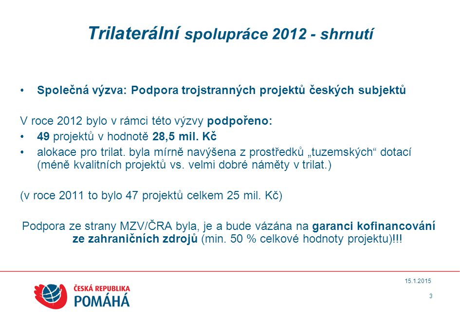 3 15.1.2015 Trilaterální spolupráce 2012 - shrnutí Společná výzva: Podpora trojstranných projektů českých subjektů V roce 2012 bylo v rámci této výzvy podpořeno: 49 projektů v hodnotě 28,5 mil.