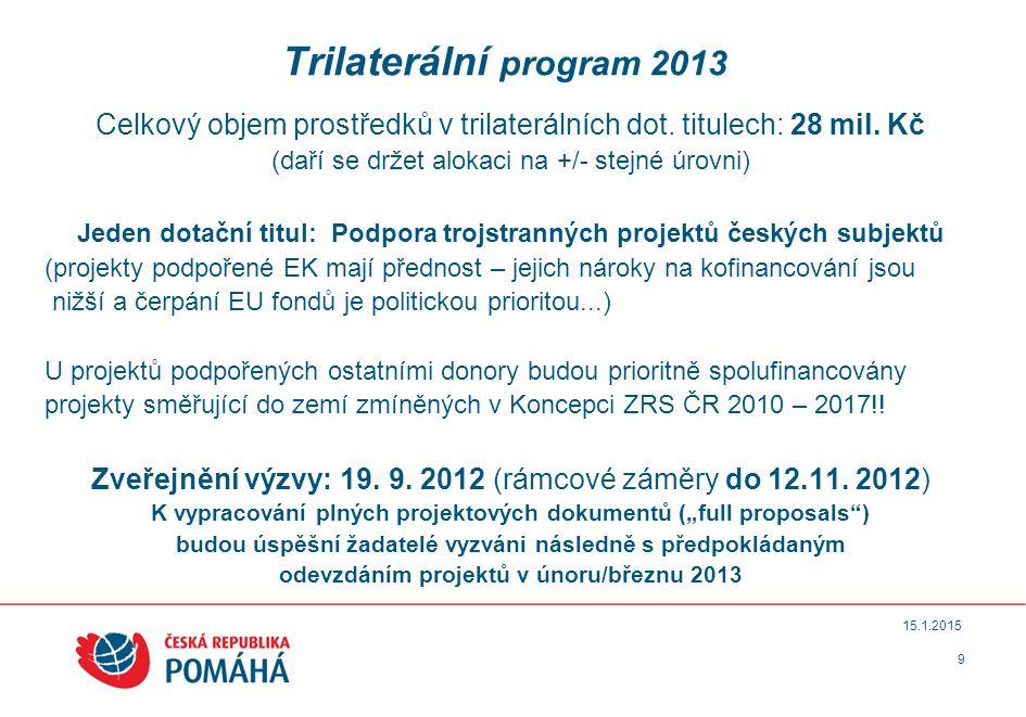 9 15.1.2015 Trilaterální program 2013 Celkový objem prostředků v trilaterálních dot. titulech: 28 mil. Kč (daří se držet alokaci na +/- stejné úrovni)