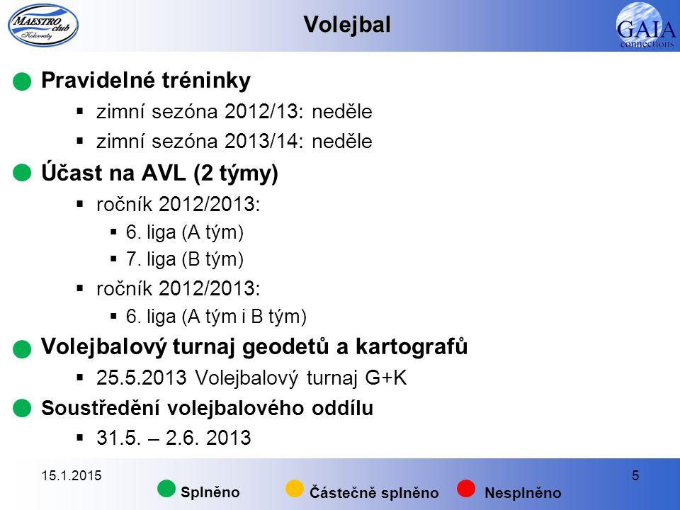 Volejbal Pravidelné tréninky  zimní sezóna 2012/13: neděle  zimní sezóna 2013/14: neděle Účast na AVL (2 týmy)  ročník 2012/2013:  6.