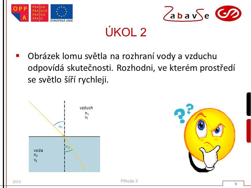 POUŽITÉ ZDROJE INFORMACÍ  www.realisticky.cz: Lom světla I.