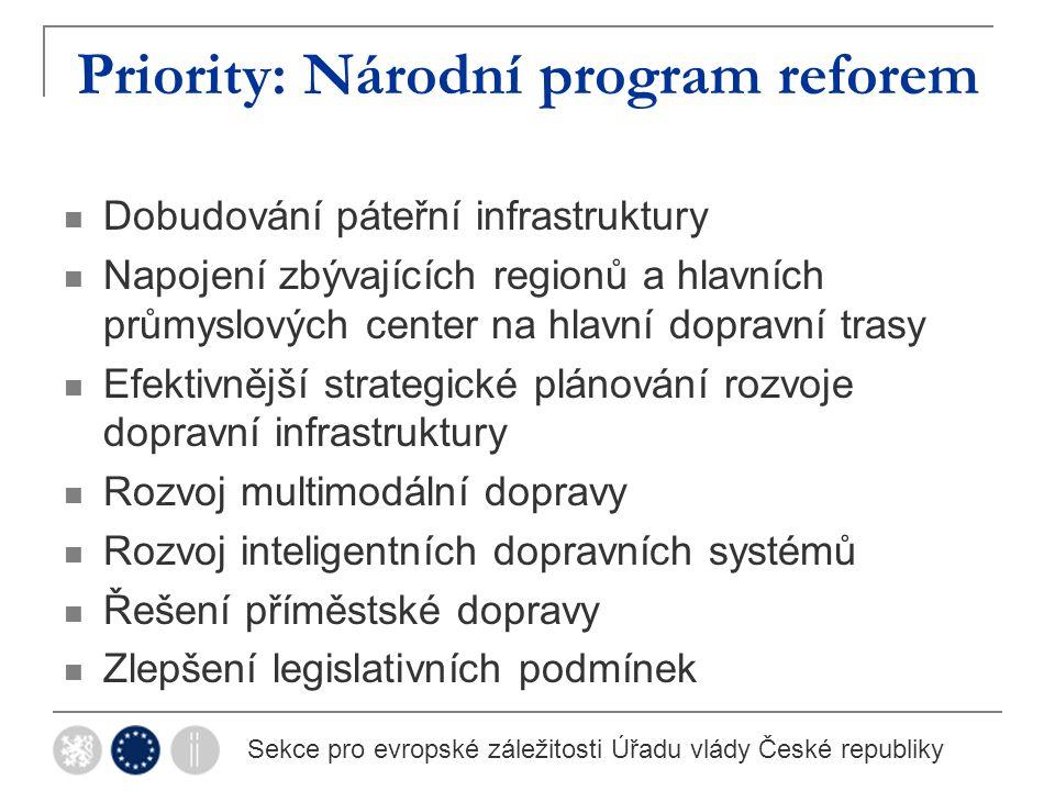 Priority: Národní program reforem Dobudování páteřní infrastruktury Napojení zbývajících regionů a hlavních průmyslových center na hlavní dopravní tra
