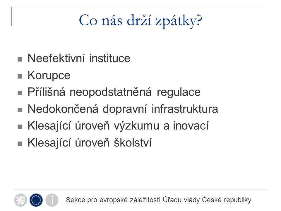 Kvalita infrastruktury dle druhu V4 (WEF) Sekce pro evropské záležitosti Úřadu vlády České republiky Zdroj: WEF, 2013