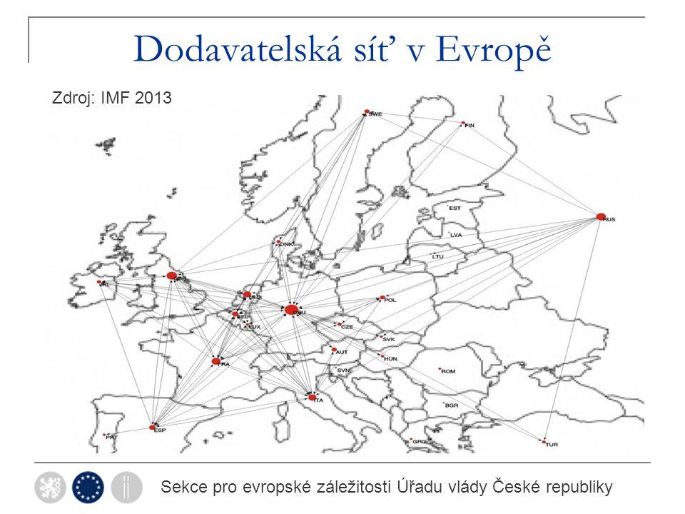 Logistika a konkurenceschopnost.