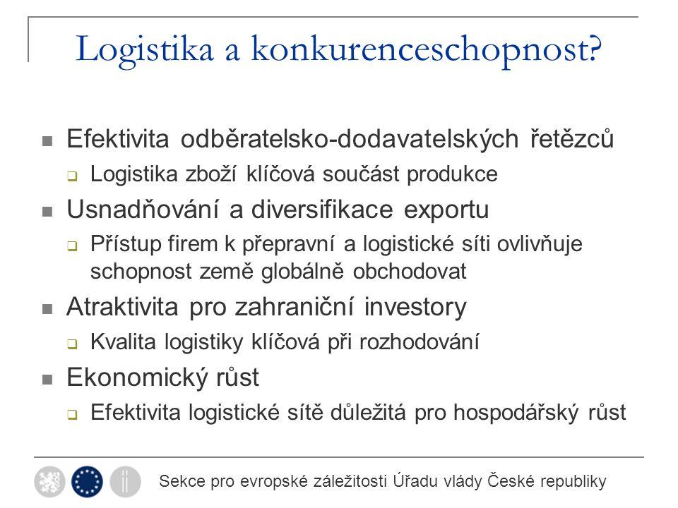 Logistika a konkurenceschopnost? Efektivita odběratelsko-dodavatelských řetězců  Logistika zboží klíčová součást produkce Usnadňování a diversifikace
