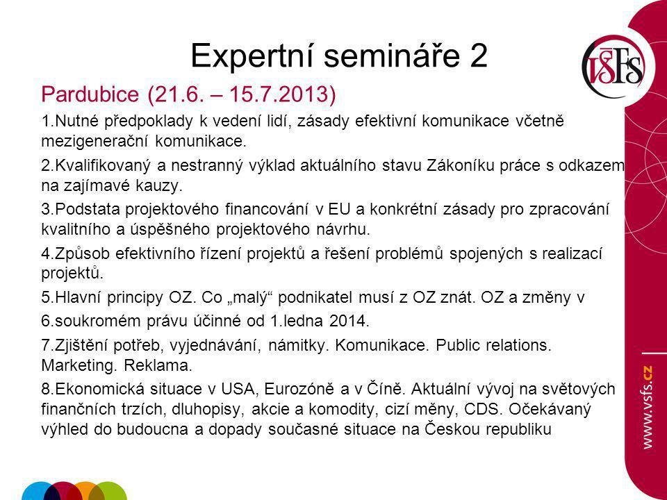 Expertní semináře 2 Pardubice (21.6. – 15.7.2013) 1.Nutné předpoklady k vedení lidí, zásady efektivní komunikace včetně mezigenerační komunikace. 2.Kv