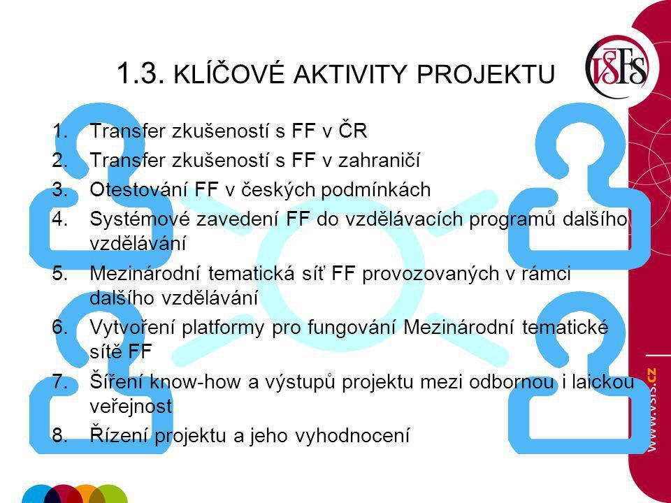 1.4.FIKTIVNÍ FIRMA Vzdělávací metoda využívaná na středních a vyšších odborných školách.