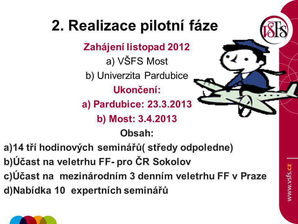 2. Realizace pilotní fáze Zahájení listopad 2012 a) VŠFS Most b) Univerzita Pardubice Ukončení: a) Pardubice: 23.3.2013 b) Most: 3.4.2013 Obsah: a)14