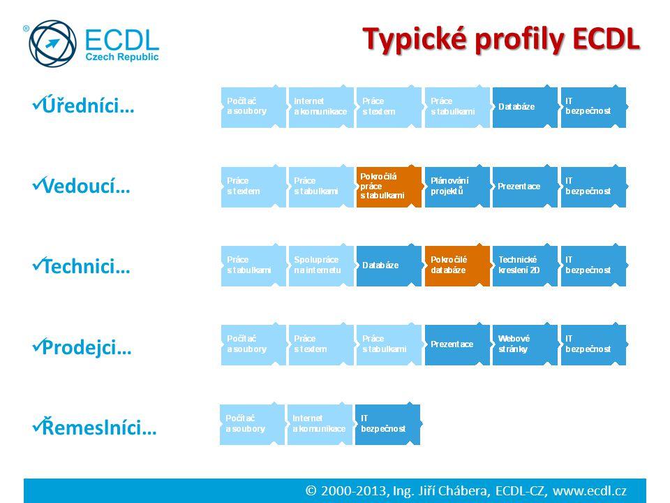 © 2000-2013, Ing. Jiří Chábera, ECDL-CZ, www.ecdl.cz Typické profily ECDL Úředníci… Vedoucí… Technici… Prodejci… Řemeslníci…
